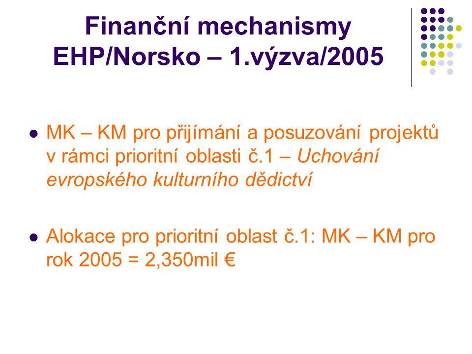 Finanční mechanismy EHP/Norsko – 1.výzva/2005 MK – KM pro přijímání a posuzování projektů v rámci prioritní oblasti č.1 – Uchování evropského kulturní