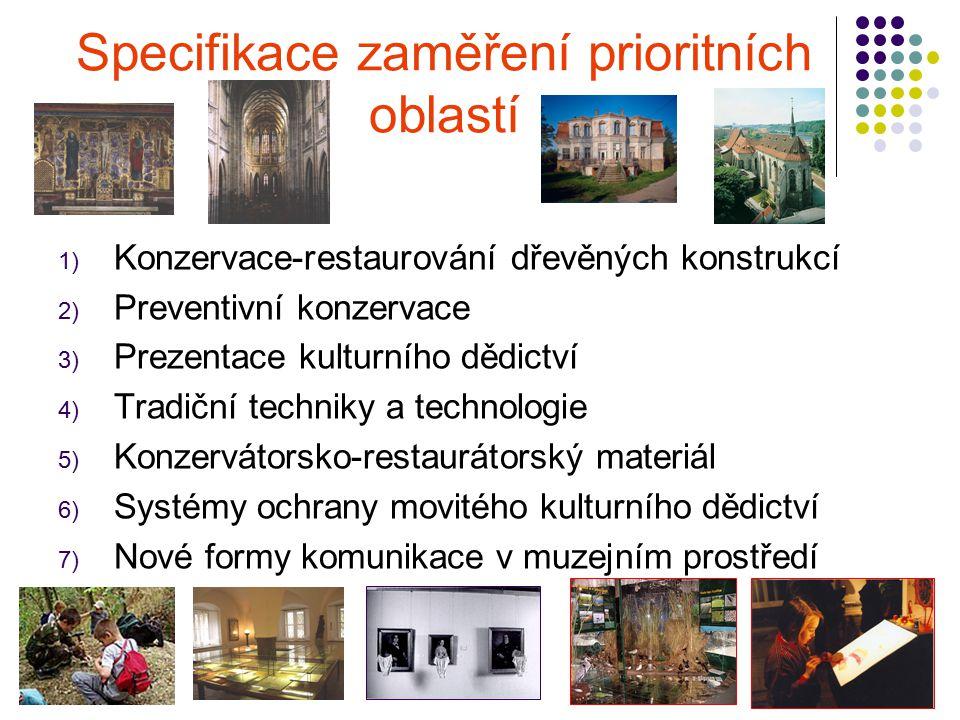 Specifikace zaměření prioritních oblastí 1) Konzervace-restaurování dřevěných konstrukcí 2) Preventivní konzervace 3) Prezentace kulturního dědictví 4