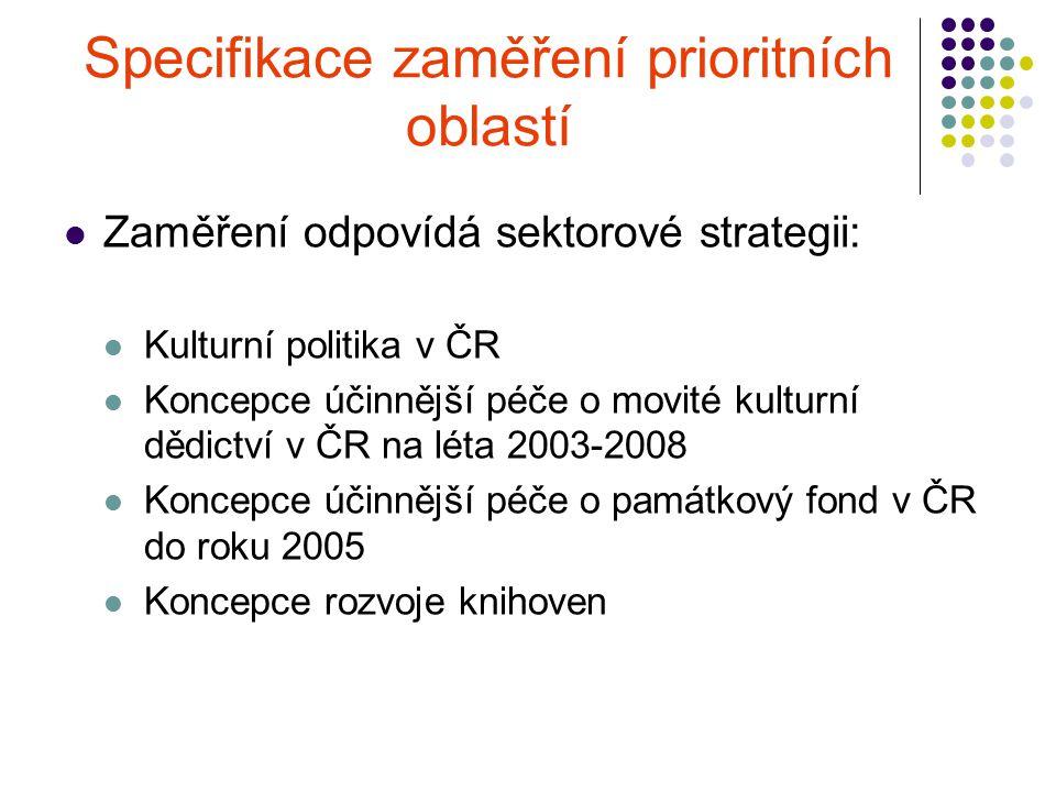 Specifikace zaměření prioritních oblastí Zaměření odpovídá sektorové strategii: Kulturní politika v ČR Koncepce účinnější péče o movité kulturní dědic