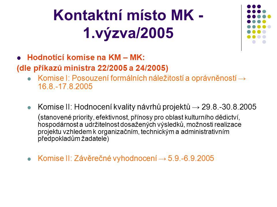 Kontaktní místo MK - 1.výzva/2005 Hodnotící komise na KM – MK: (dle příkazů ministra 22/2005 a 24/2005) Komise I: Posouzení formálních náležitostí a o
