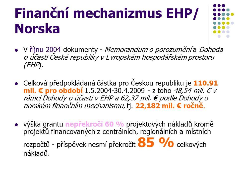 Finanční mechanizmus EHP/ Norska V říjnu 2004 dokumenty - Memorandum o porozumění a Dohoda o účasti České republiky v Evropském hospodářském prostoru