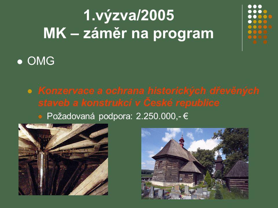 1.výzva/2005 MK – záměr na program OMG Konzervace a ochrana historických dřevěných staveb a konstrukcí v České republice Požadovaná podpora: 2.250.000