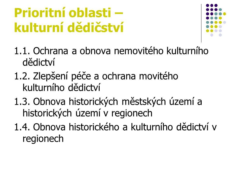 Prioritní oblasti – kulturní dědičství 1.1. Ochrana a obnova nemovitého kulturního dědictví 1.2. Zlepšení péče a ochrana movitého kulturního dědictví