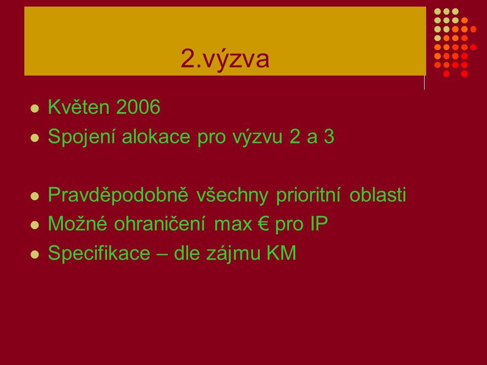Květen 2006 Spojení alokace pro výzvu 2 a 3 Pravděpodobně všechny prioritní oblasti Možné ohraničení max € pro IP Specifikace – dle zájmu KM