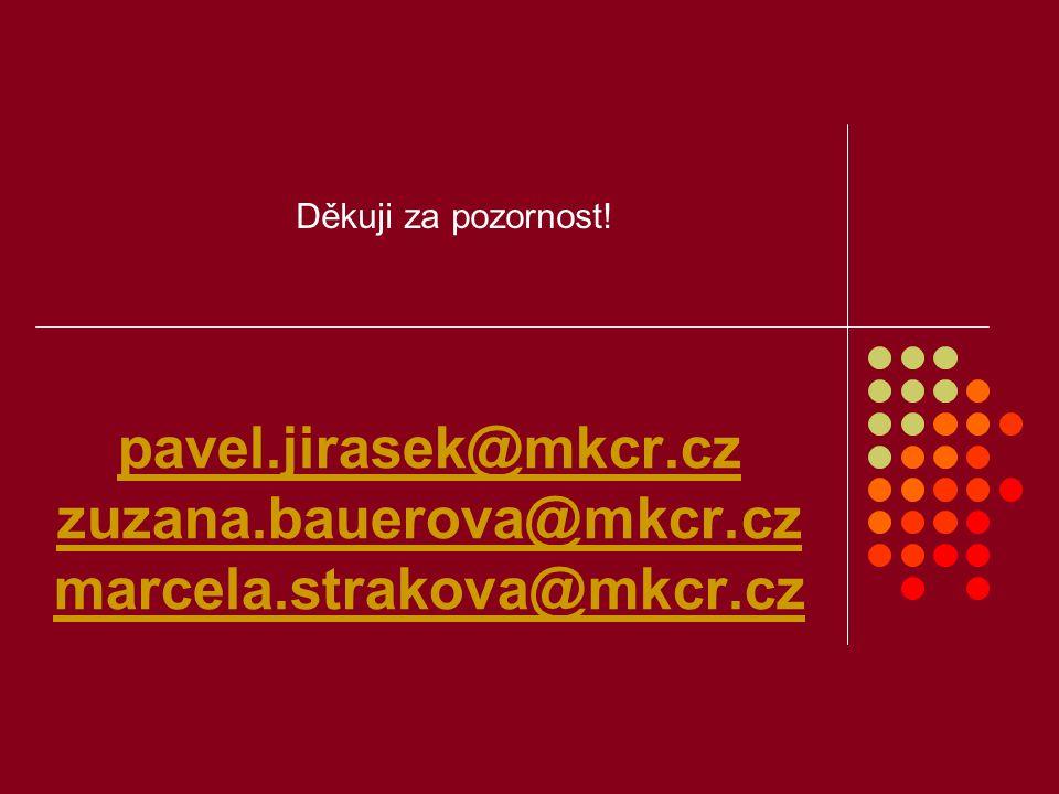 pavel.jirasek@mkcr.cz zuzana.bauerova@mkcr.cz marcela.strakova@mkcr.cz Děkuji za pozornost!