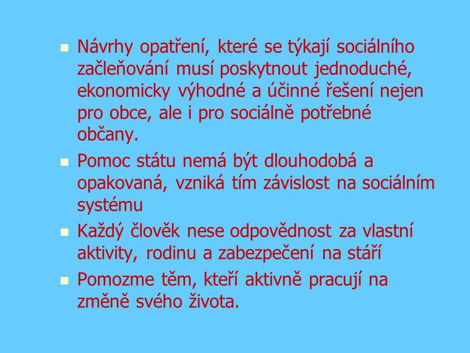 Děkuji za pozornost Ing. arch. Liana Janáčková Děkuji za pozornost Ing. arch. Liana Janáčková