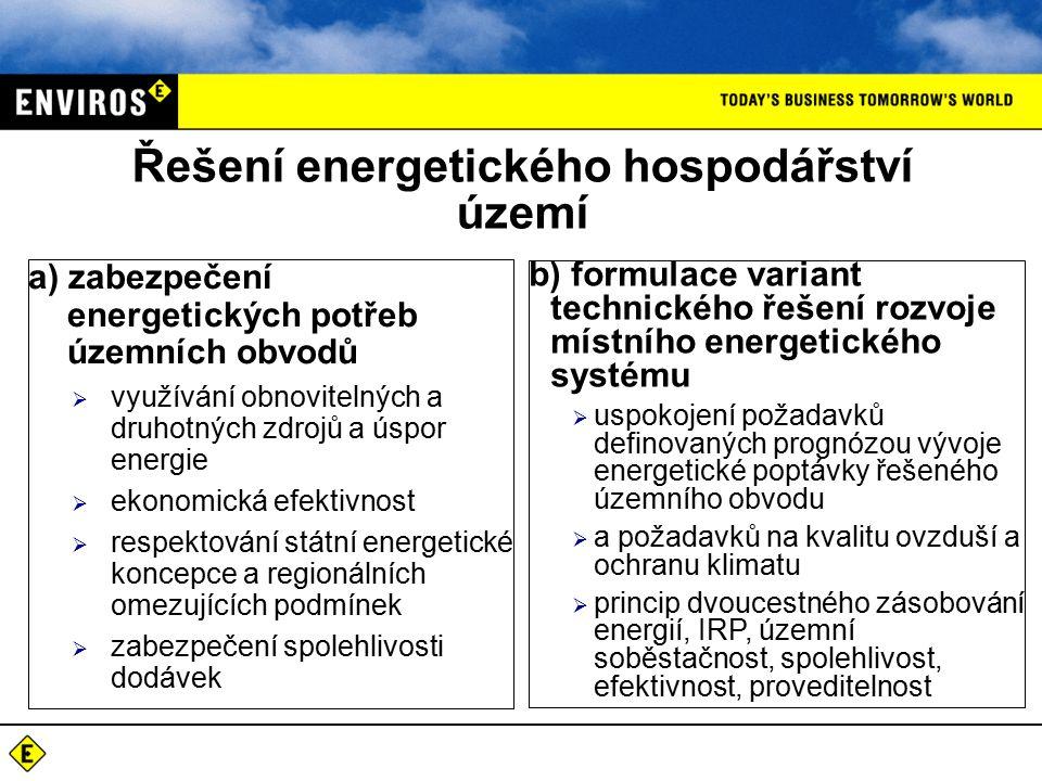 Řešení energetického hospodářství území a) zabezpečení energetických potřeb územních obvodů  využívání obnovitelných a druhotných zdrojů a úspor energie  ekonomická efektivnost  respektování státní energetické koncepce a regionálních omezujících podmínek  zabezpečení spolehlivosti dodávek b) formulace variant technického řešení rozvoje místního energetického systému  uspokojení požadavků definovaných prognózou vývoje energetické poptávky řešeného územního obvodu  a požadavků na kvalitu ovzduší a ochranu klimatu  princip dvoucestného zásobování energií, IRP, územní soběstačnost, spolehlivost, efektivnost, proveditelnost