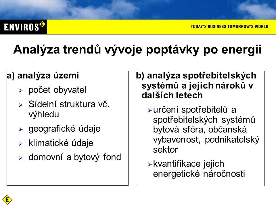 Analýza trendů vývoje poptávky po energii a) analýza území  počet obyvatel  Sídelní struktura vč.