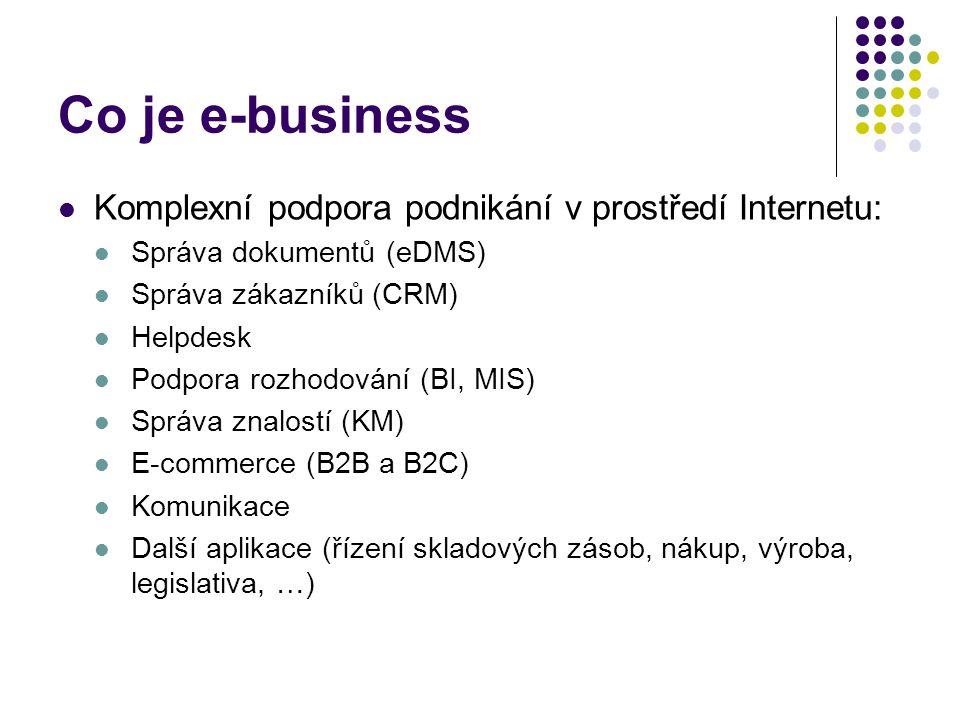 Co je e-business Komplexní podpora podnikání v prostředí Internetu: Správa dokumentů (eDMS) Správa zákazníků (CRM) Helpdesk Podpora rozhodování (BI, M