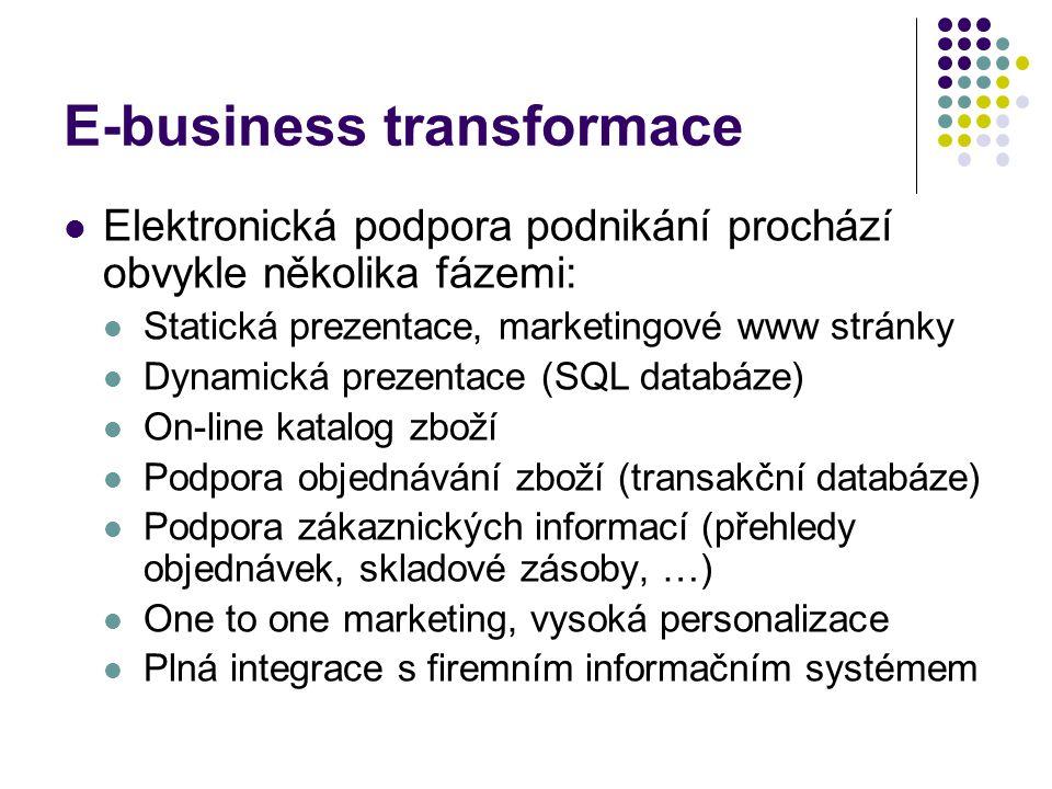 E-business transformace Elektronická podpora podnikání prochází obvykle několika fázemi: Statická prezentace, marketingové www stránky Dynamická prezentace (SQL databáze) On-line katalog zboží Podpora objednávání zboží (transakční databáze) Podpora zákaznických informací (přehledy objednávek, skladové zásoby, …) One to one marketing, vysoká personalizace Plná integrace s firemním informačním systémem