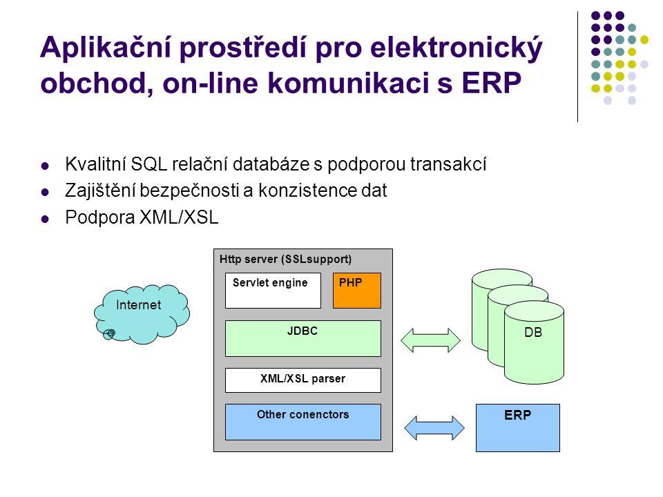 Aplikační prostředí pro elektronický obchod, on-line komunikaci s ERP Kvalitní SQL relační databáze s podporou transakcí Zajištění bezpečnosti a konzistence dat Podpora XML/XSL Http server (SSLsupport) PHP DB Internet DB Servlet engine XML/XSL parser JDBC Other conenctors ERP