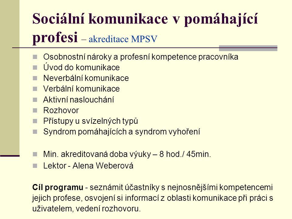 Sociální komunikace v pomáhající profesi – akreditace MPSV Osobnostní nároky a profesní kompetence pracovníka Úvod do komunikace Neverbální komunikace Verbální komunikace Aktivní naslouchání Rozhovor Přístupy u svízelných typů Syndrom pomáhajících a syndrom vyhoření Min.