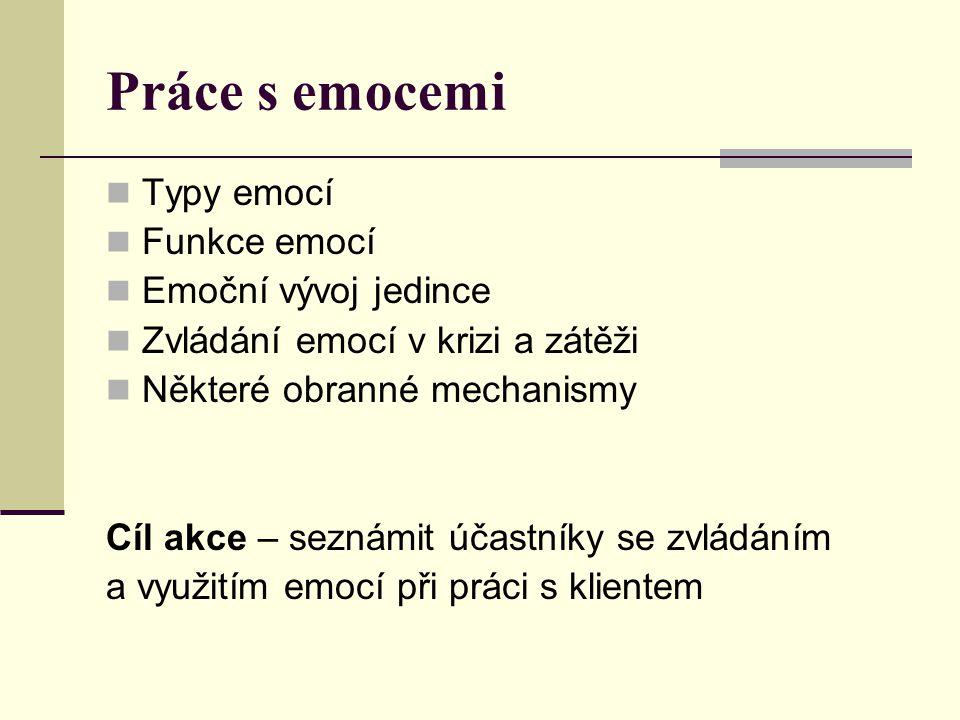 Práce s emocemi Typy emocí Funkce emocí Emoční vývoj jedince Zvládání emocí v krizi a zátěži Některé obranné mechanismy Cíl akce – seznámit účastníky se zvládáním a využitím emocí při práci s klientem