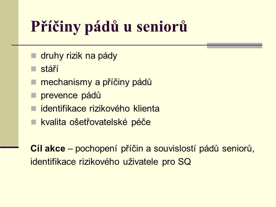 Příčiny pádů u seniorů druhy rizik na pády stáří mechanismy a příčiny pádů prevence pádů identifikace rizikového klienta kvalita ošetřovatelské péče Cíl akce – pochopení příčin a souvislostí pádů seniorů, identifikace rizikového uživatele pro SQ