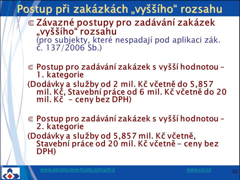 """www.strukturalni-fondy.cz/iop/5-2www.strukturalni-fondy.cz/iop/5-2 www.crr.czwww.crr.cz 33 Postup při zakázkách """"vyššího rozsahu ⋐Závazné postupy pro zadávání zakázek """"vyššího rozsahu (pro subjekty, které nespadají pod aplikaci zák."""