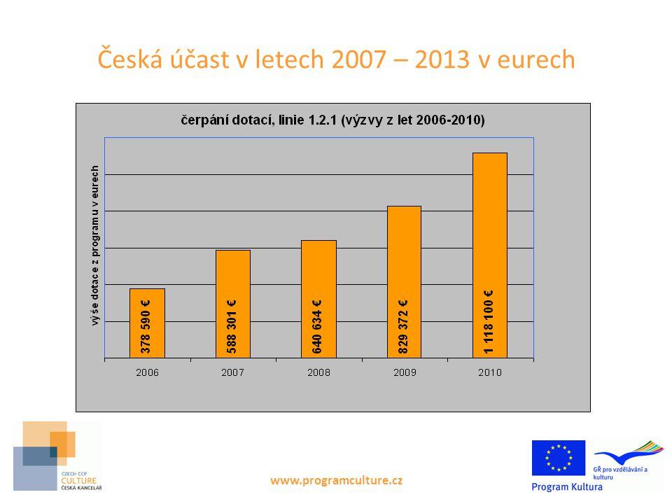 www.programculture.cz Česká účast v letech 2007 – 2013 v eurech