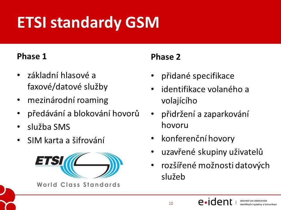 ETSI standardy GSM Phase 1 základní hlasové a faxové/datové služby mezinárodní roaming předávání a blokování hovorů služba SMS SIM karta a šifrování 1