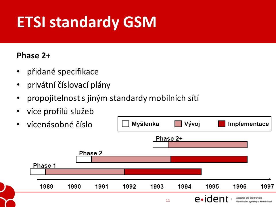ETSI standardy GSM Phase 2+ přidané specifikace privátní číslovací plány propojitelnost s jiným standardy mobilních sítí více profilů služeb vícenásob
