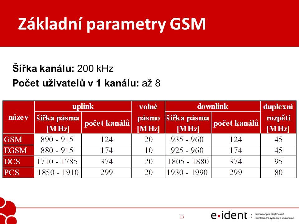 Základní parametry GSM 13 Šířka kanálu: 200 kHz Počet uživatelů v 1 kanálu: až 8