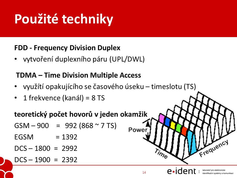 Použité techniky FDD - Frequency Division Duplex vytvoření duplexního páru (UPL/DWL) TDMA – Time Division Multiple Access využítí opakujícího se časov