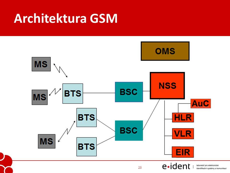 Architektura GSM 23