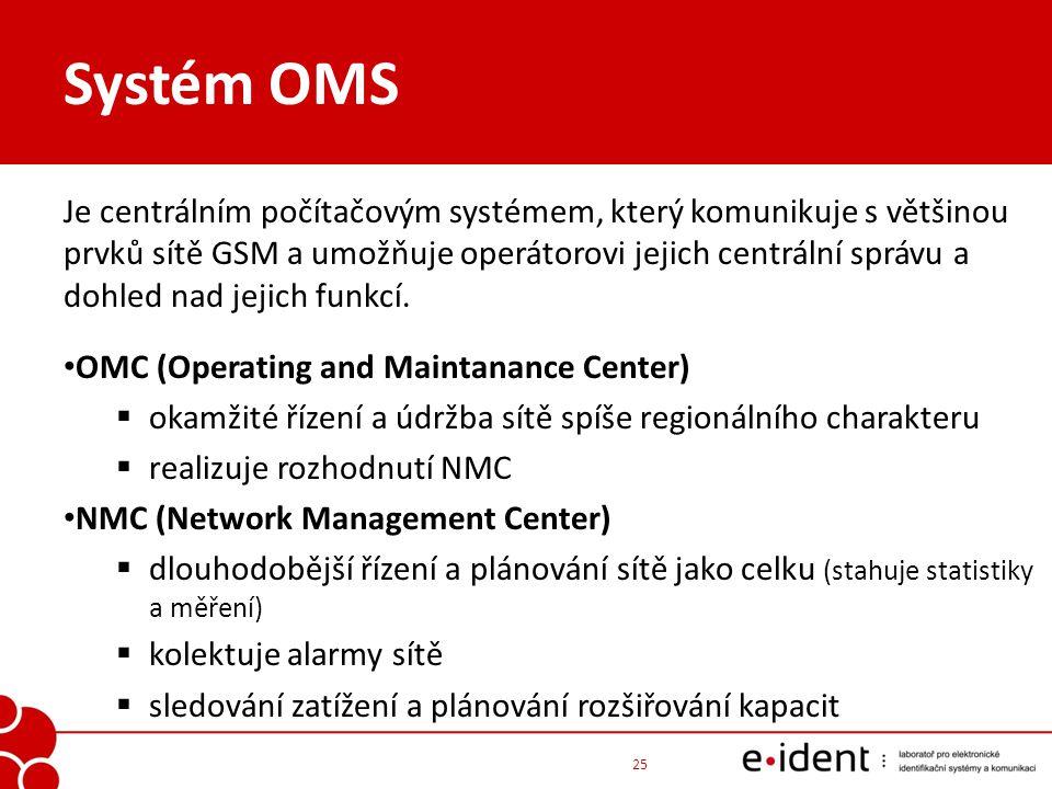 Systém OMS Je centrálním počítačovým systémem, který komunikuje s většinou prvků sítě GSM a umožňuje operátorovi jejich centrální správu a dohled nad