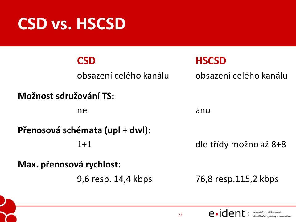 CSD vs. HSCSD CSDHSCSD obsazení celého kanálu obsazení celého kanálu Možnost sdružování TS: neano Přenosová schémata (upl + dwl): 1+1dle třídy možno a