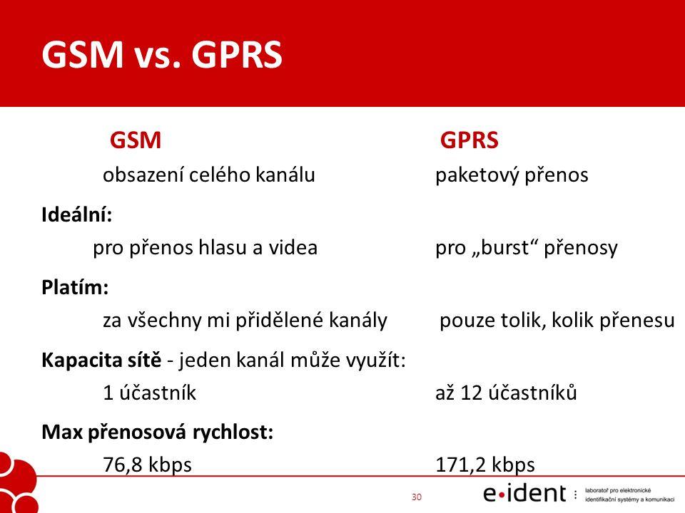 """GSM vs. GPRS GSM GPRS obsazení celého kanálu paketový přenos Ideální: pro přenos hlasu a videa pro """"burst"""" přenosy Platím: za všechny mi přidělené kan"""