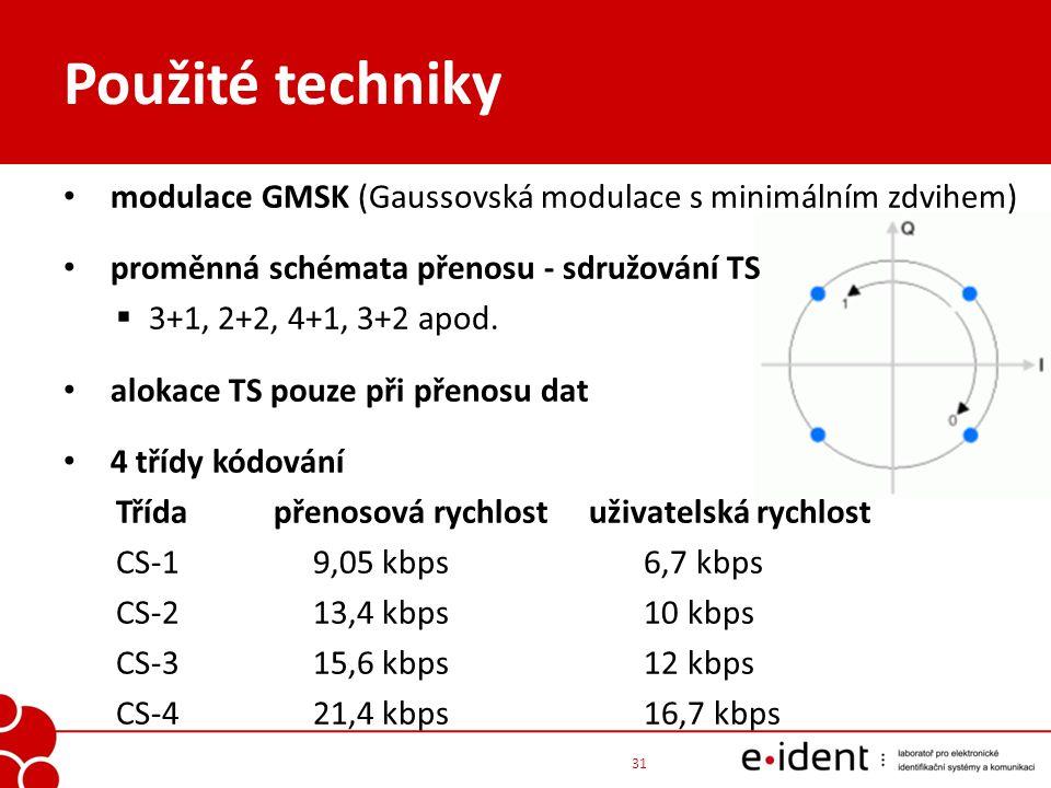 Použité techniky modulace GMSK (Gaussovská modulace s minimálním zdvihem) proměnná schémata přenosu - sdružování TS  3+1, 2+2, 4+1, 3+2 apod. alokace