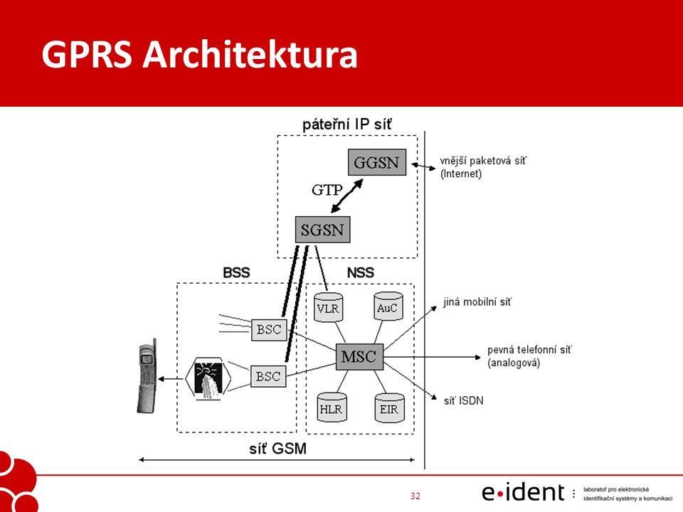 GPRS Architektura 32