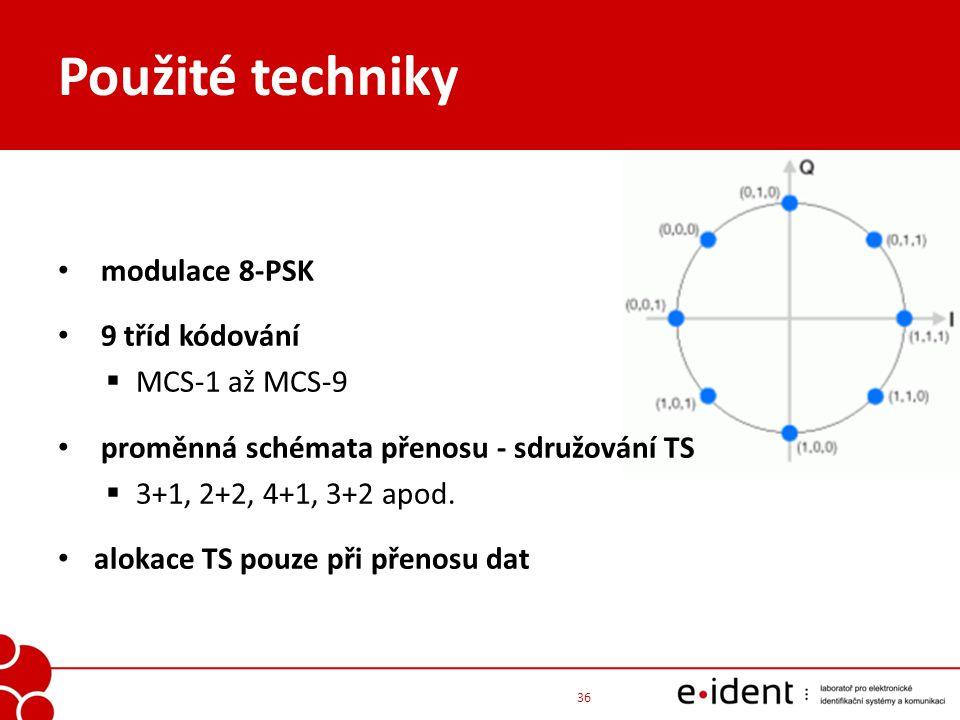 Použité techniky modulace 8-PSK 9 tříd kódování  MCS-1 až MCS-9 proměnná schémata přenosu - sdružování TS  3+1, 2+2, 4+1, 3+2 apod. alokace TS pouze