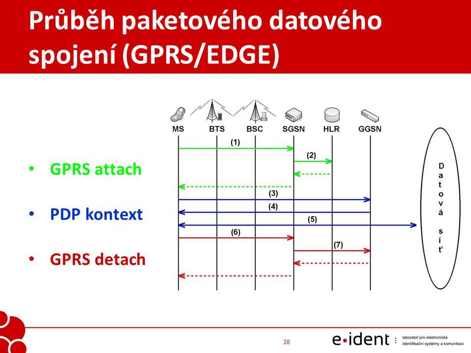 Průběh paketového datového spojení (GPRS/EDGE) GPRS attach PDP kontext GPRS detach 38
