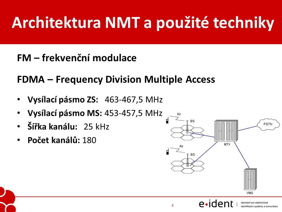 Architektura NMT a použité techniky FM – frekvenční modulace FDMA – Frequency Division Multiple Access Vysílací pásmo ZS: 463-467,5 MHz Vysílací pásmo