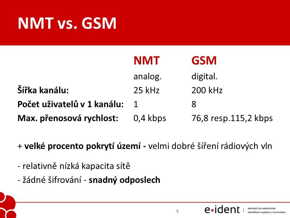NMT vs. GSM NMTGSM analog.digital. Šířka kanálu:25 kHz200 kHz Počet uživatelů v 1 kanálu:18 Max. přenosová rychlost:0,4 kbps76,8 resp.115,2 kbps + vel