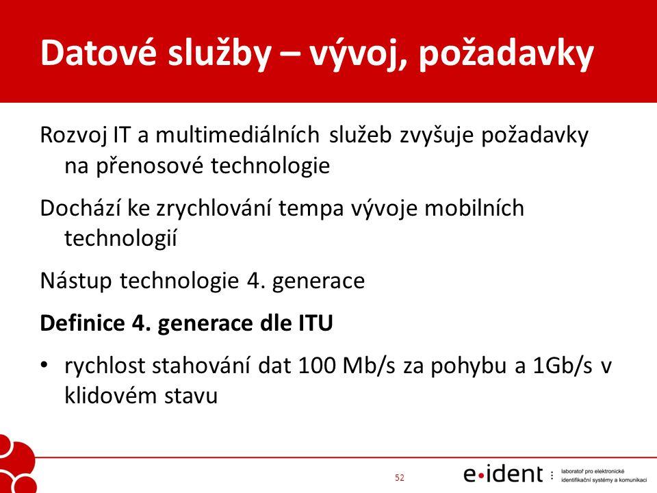 Datové služby – vývoj, požadavky Rozvoj IT a multimediálních služeb zvyšuje požadavky na přenosové technologie Dochází ke zrychlování tempa vývoje mob