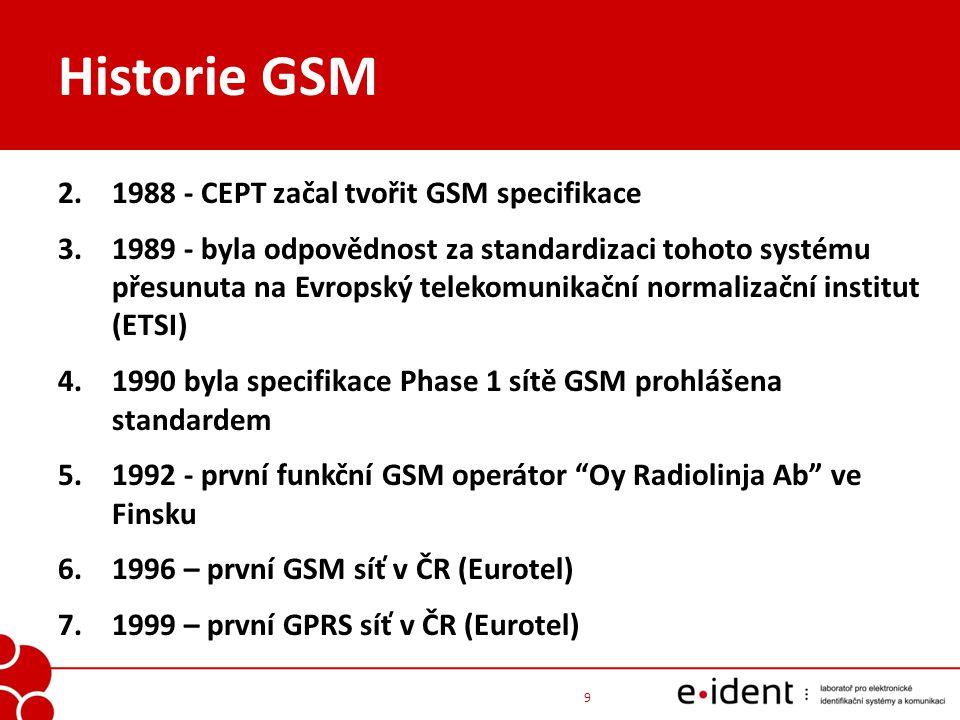 Historie GSM 2.1988 - CEPT začal tvořit GSM specifikace 3.1989 - byla odpovědnost za standardizaci tohoto systému přesunuta na Evropský telekomunikačn