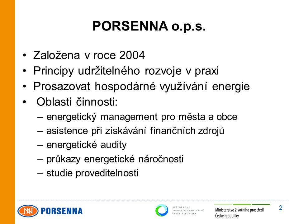 2 Založena v roce 2004 Principy udržitelného rozvoje v praxi Prosazovat hospodárné využívání energie Oblasti činnosti: –energetický management pro města a obce –asistence při získávání finančních zdrojů –energetické audity –průkazy energetické náročnosti –studie proveditelnosti