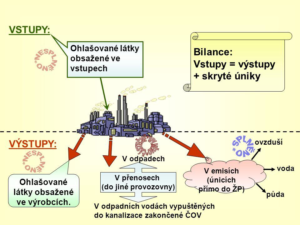 VSTUPY: Ohlašované látky obsažené ve vstupech VÝSTUPY: Ohlašované látky obsažené ve výrobcích. V přenosech (do jiné provozovny) V odpadech V odpadních