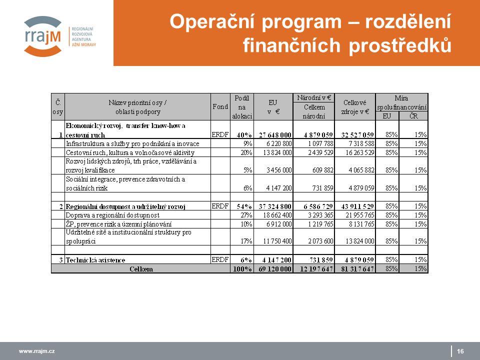 www.rrajm.cz 16 Operační program – rozdělení finančních prostředků