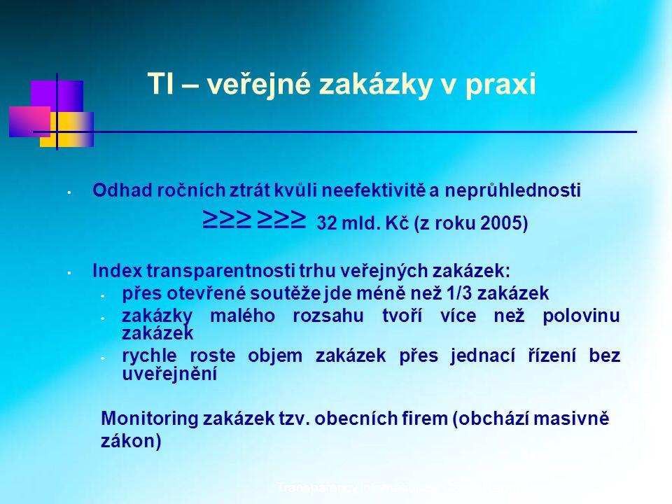 Transparency International - Czech Republic2 TI – veřejné zakázky v praxi Odhad ročních ztrát kvůli neefektivitě a neprůhlednosti ≥≥≥ ≥≥≥ 32 mld.