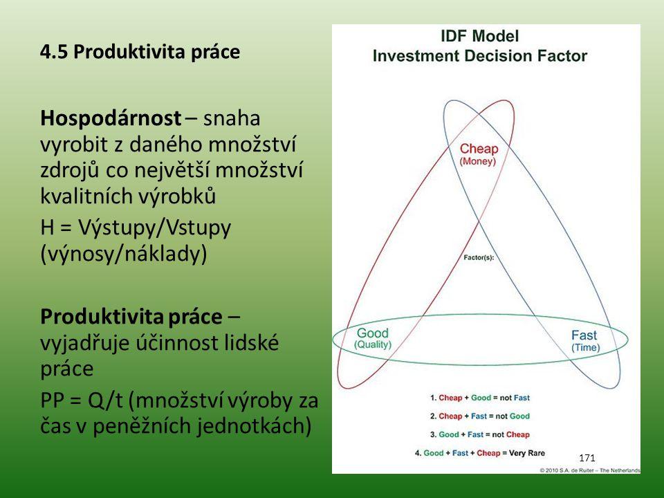 4.5 Produktivita práce Hospodárnost – snaha vyrobit z daného množství zdrojů co největší množství kvalitních výrobků H = Výstupy/Vstupy (výnosy/náklad