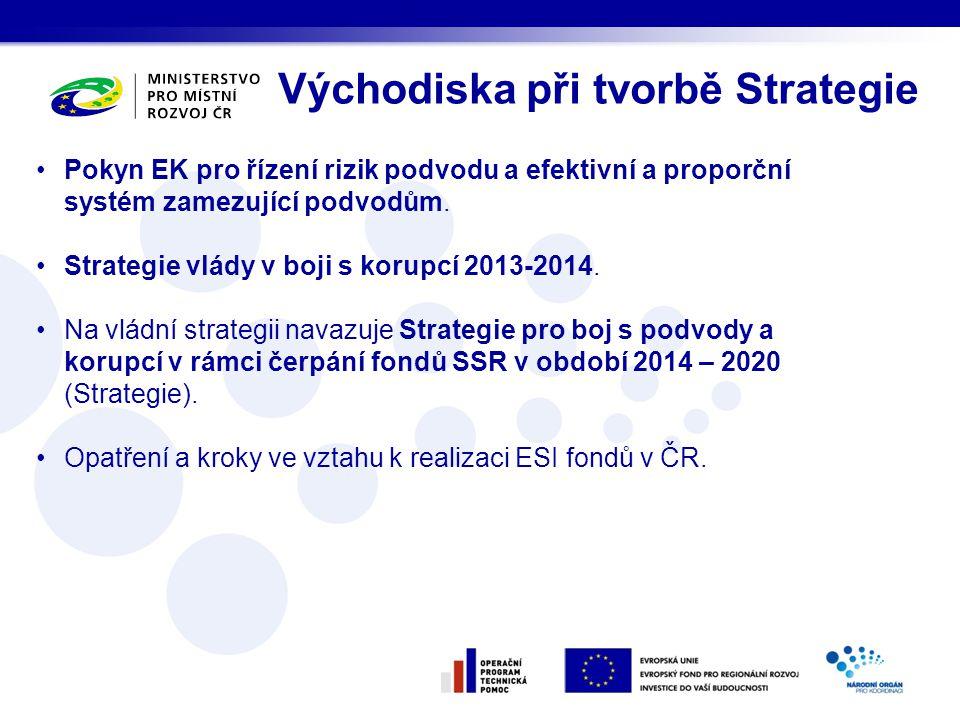 Příprava Strategie Připravena na jaře 2013.Diskutována s EK.