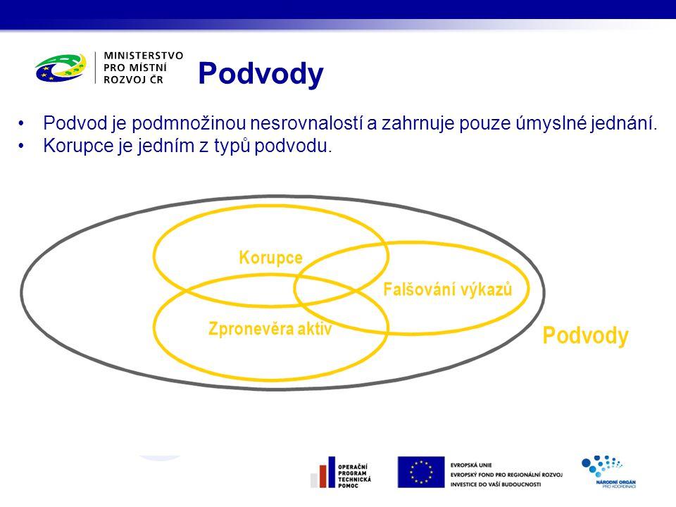 Principy Strategie Nulová tolerance podvodů na všech úrovních implementace ESI fondů Transparentnost.