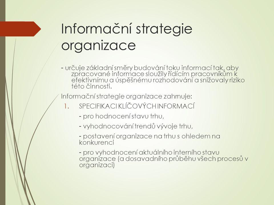 Informační strategie organizace - určuje základní směry budování toku informací tak, aby zpracované informace sloužily řídícím pracovníkům k efektivnímu a úspěšnému rozhodování a snižovaly riziko této činnosti.
