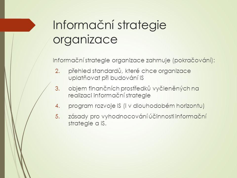 Informační strategie organizace Informační strategie organizace zahrnuje (pokračování): 2.přehled standardů, které chce organizace uplatňovat při budování IS 3.objem finančních prostředků vyčleněných na realizaci informační strategie 4.program rozvoje IS (i v dlouhodobém horizontu) 5.zásady pro vyhodnocování účinnosti informační strategie a IS.