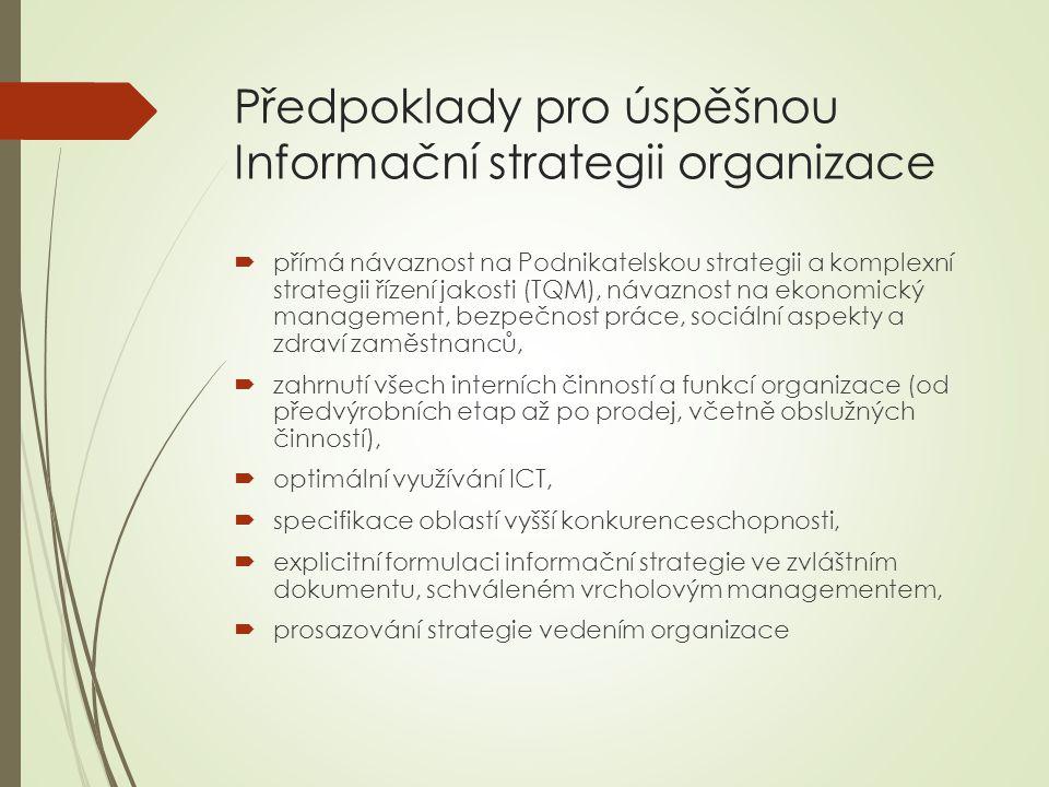 Předpoklady pro úspěšnou Informační strategii organizace  přímá návaznost na Podnikatelskou strategii a komplexní strategii řízení jakosti (TQM), návaznost na ekonomický management, bezpečnost práce, sociální aspekty a zdraví zaměstnanců,  zahrnutí všech interních činností a funkcí organizace (od předvýrobních etap až po prodej, včetně obslužných činností),  optimální využívání ICT,  specifikace oblastí vyšší konkurenceschopnosti,  explicitní formulaci informační strategie ve zvláštním dokumentu, schváleném vrcholovým managementem,  prosazování strategie vedením organizace