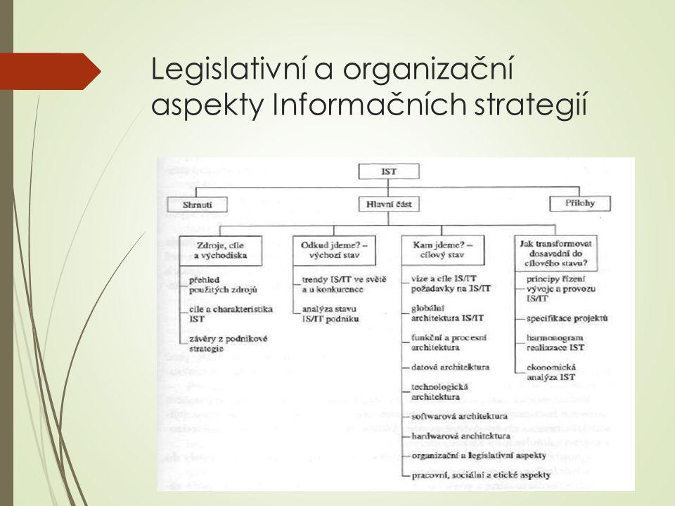 Legislativní a organizační aspekty Informačních strategií