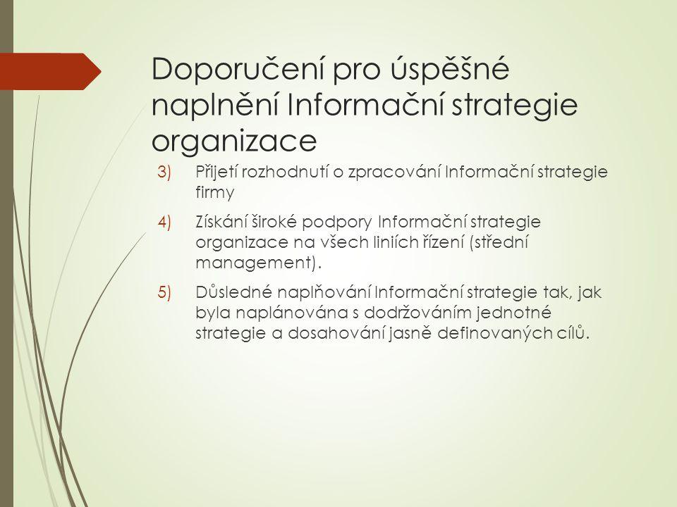 Doporučení pro úspěšné naplnění Informační strategie organizace 3)Přijetí rozhodnutí o zpracování Informační strategie firmy 4)Získání široké podpory Informační strategie organizace na všech liniích řízení (střední management).