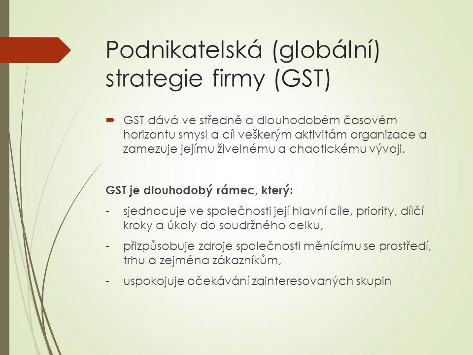 Podnikatelská (globální) strategie firmy (GST)  GST dává ve středně a dlouhodobém časovém horizontu smysl a cíl veškerým aktivitám organizace a zamezuje jejímu živelnému a chaotickému vývoji.