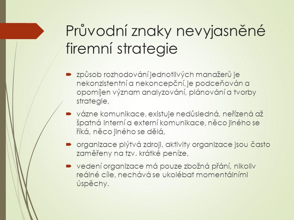 Průvodní znaky nevyjasněné firemní strategie  způsob rozhodování jednotlivých manažerů je nekonzistentní a nekoncepční, je podceňován a opomíjen význam analyzování, plánování a tvorby strategie,  vázne komunikace, existuje nedůsledná, neřízená až špatná interní a externí komunikace, něco jiného se říká, něco jiného se dělá,  organizace plýtvá zdroji, aktivity organizace jsou často zaměřeny na tzv.